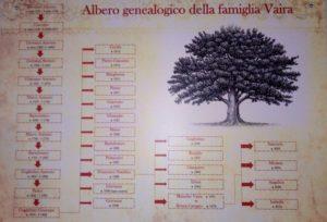 la famiglia vaira albero genealogico